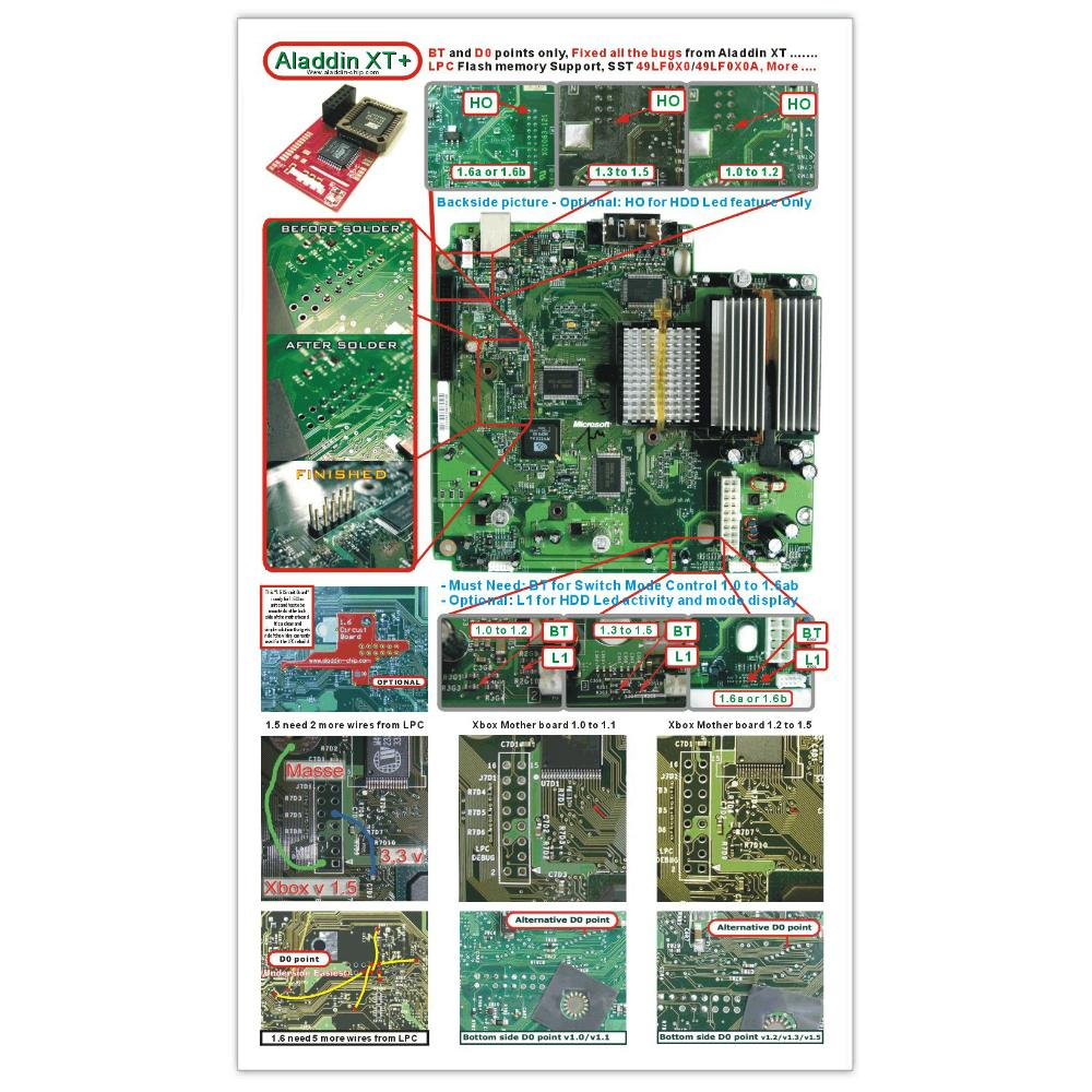 Mod Chips : XBOX mod chip - Aladdin XT Plus 2 (aka xenoFX